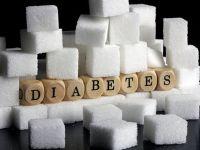 Blasenschwäche und Diabetes