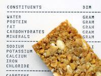 Mineralstoffe: Tabelle mit allen wichtigen Infos