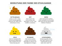 Stuhlgang Farbe: Was ist normal?