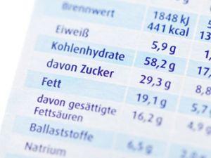 Kohlenhydrate-Bedarf ermitteln