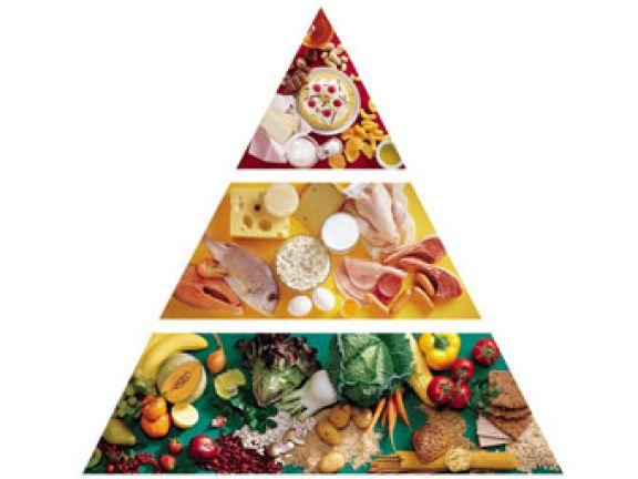 Was Sie über die BCM-Diät wissen sollten