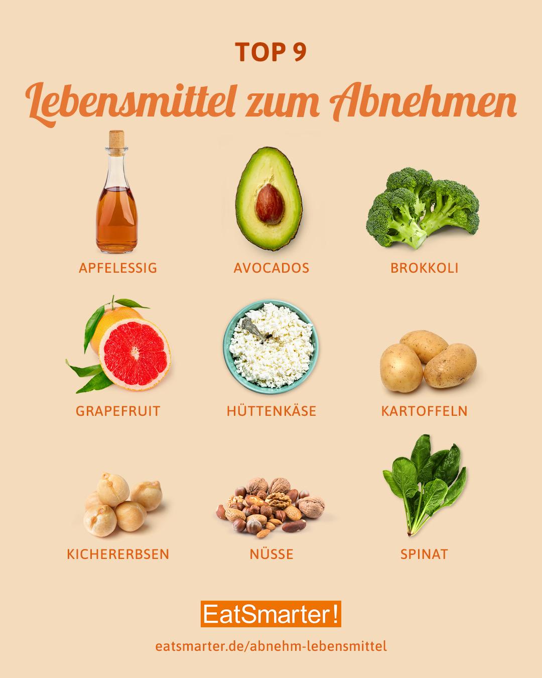 Die 8 besten Lebensmittel zum Abnehmen  EAT SMARTER