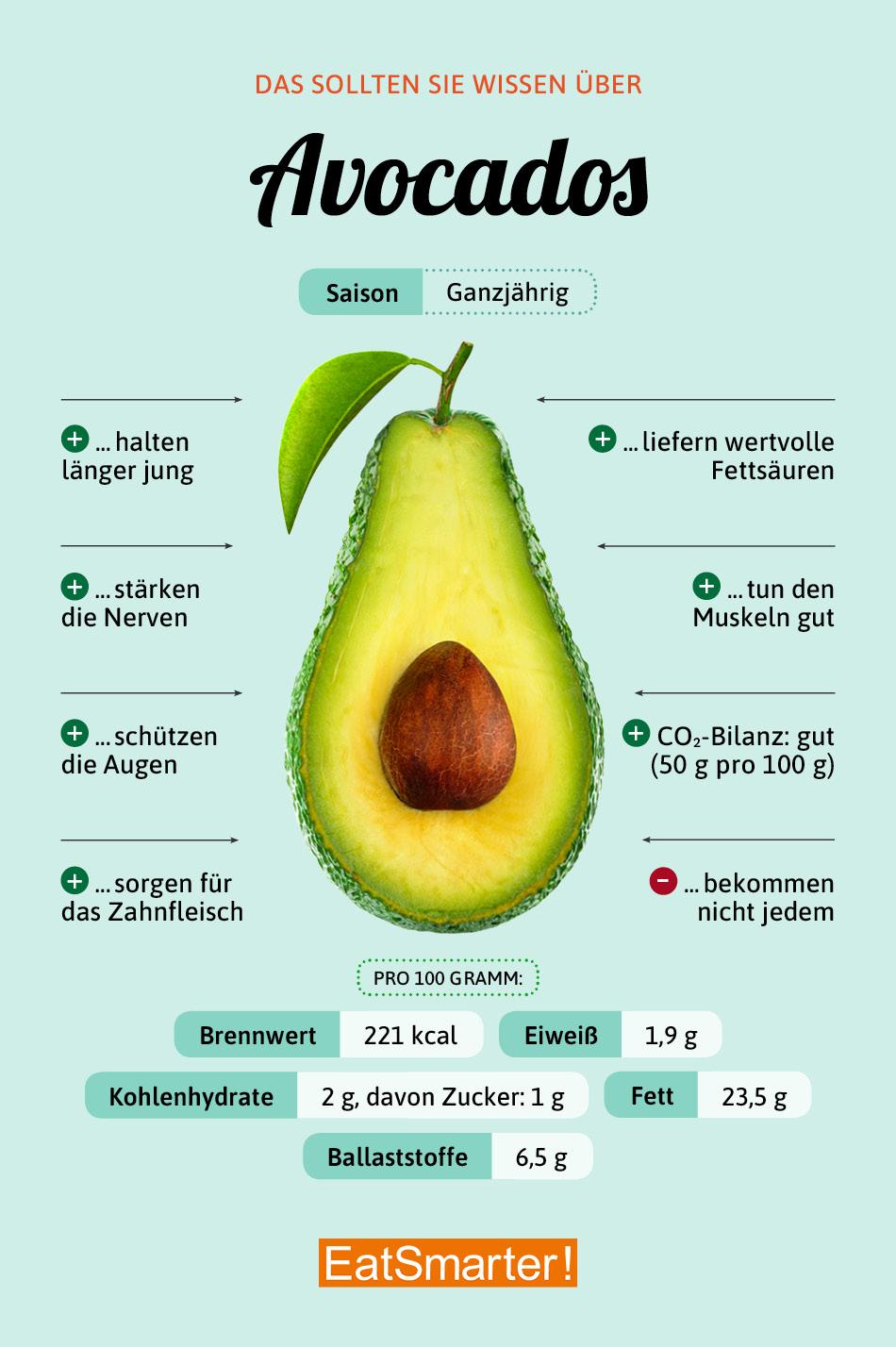 avocado schale essbar