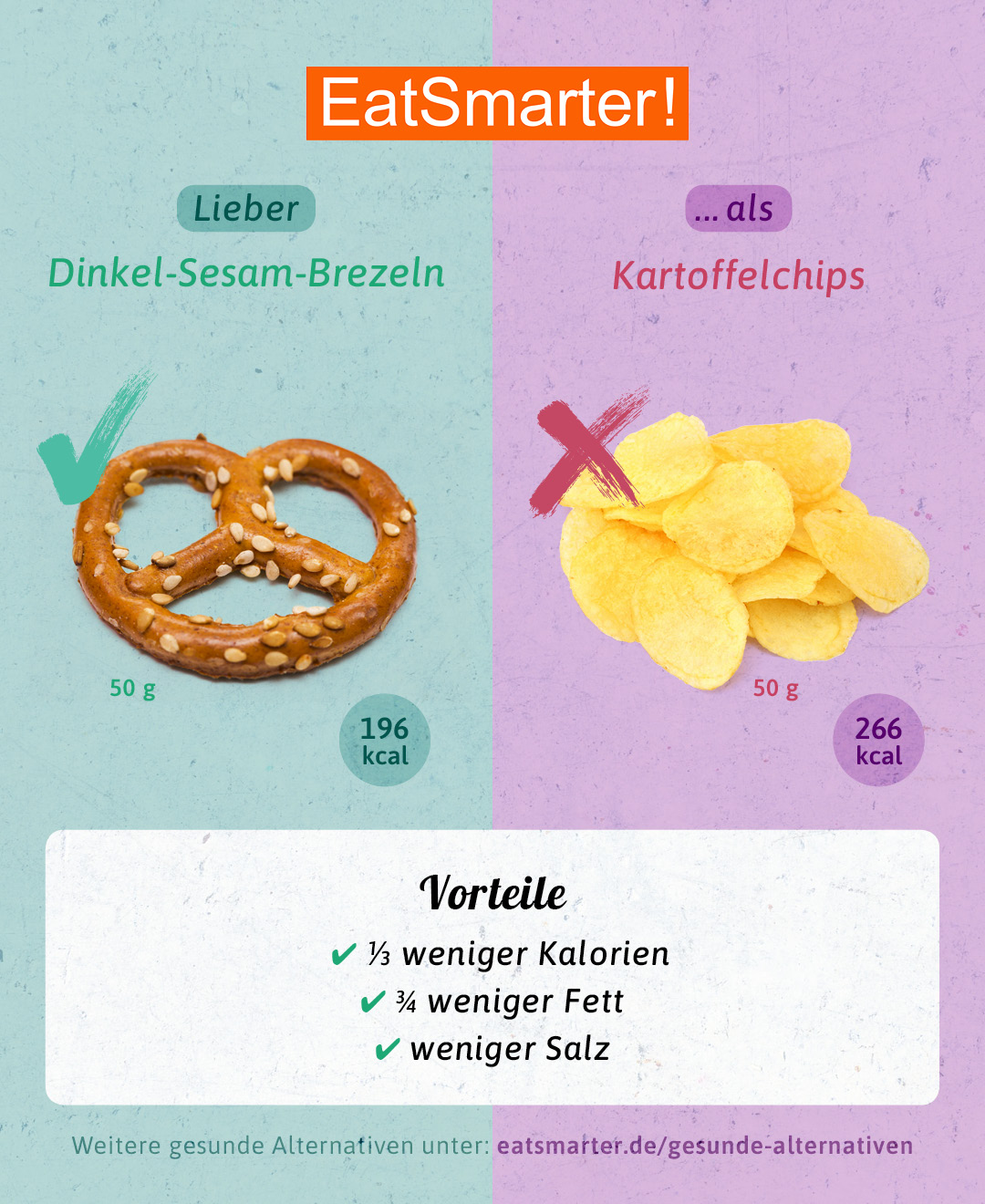 Gesunde Alternative: Chips oder Brezeln