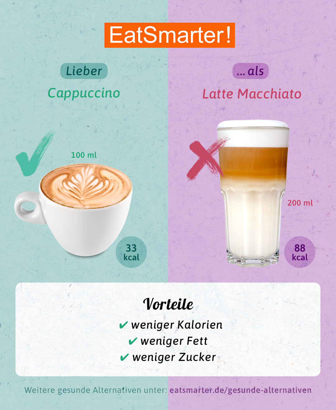 Gesunde Alternative: Cappuccino oder Latte Macchiato