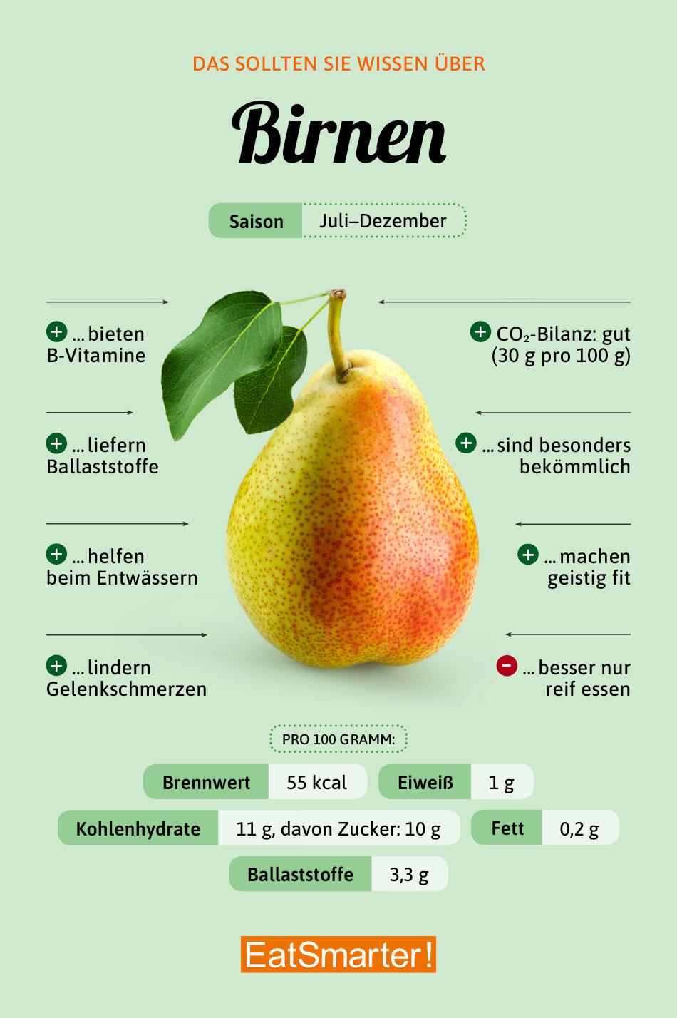 Welche Früchte können auf einer weichen Diät gegessen werden