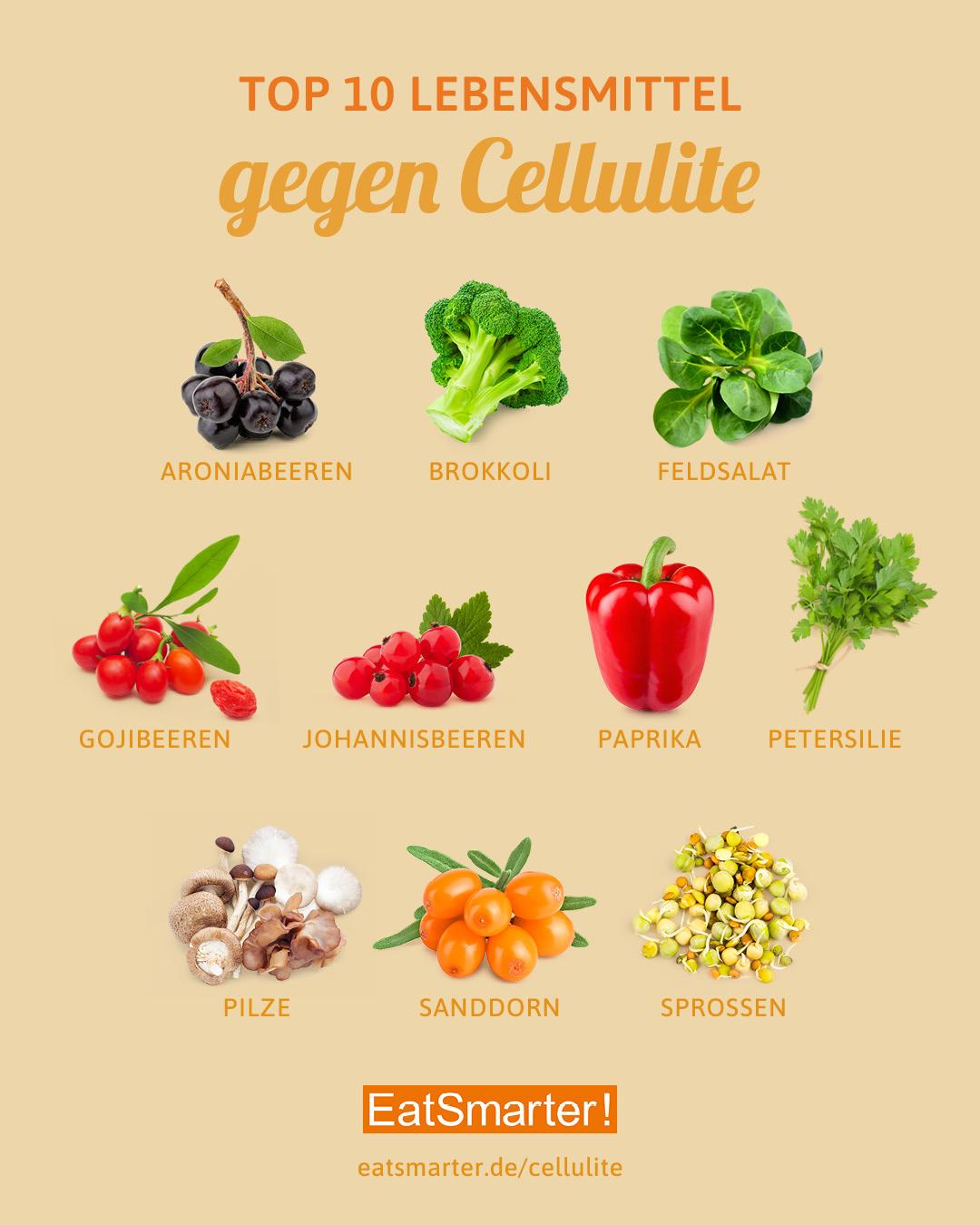 Lebensmittel gegen Cellulite