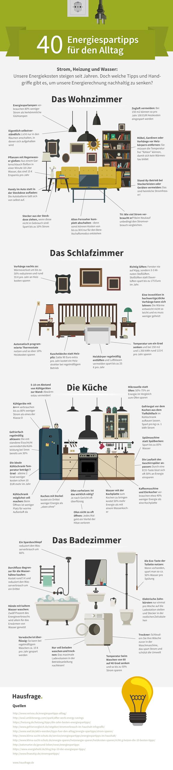 20 energiespartipps f r zuhause eat smarter. Black Bedroom Furniture Sets. Home Design Ideas