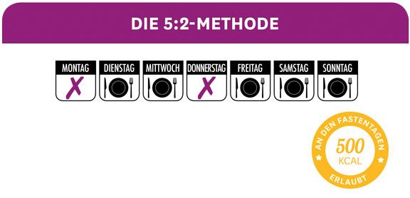 5:2-Methode