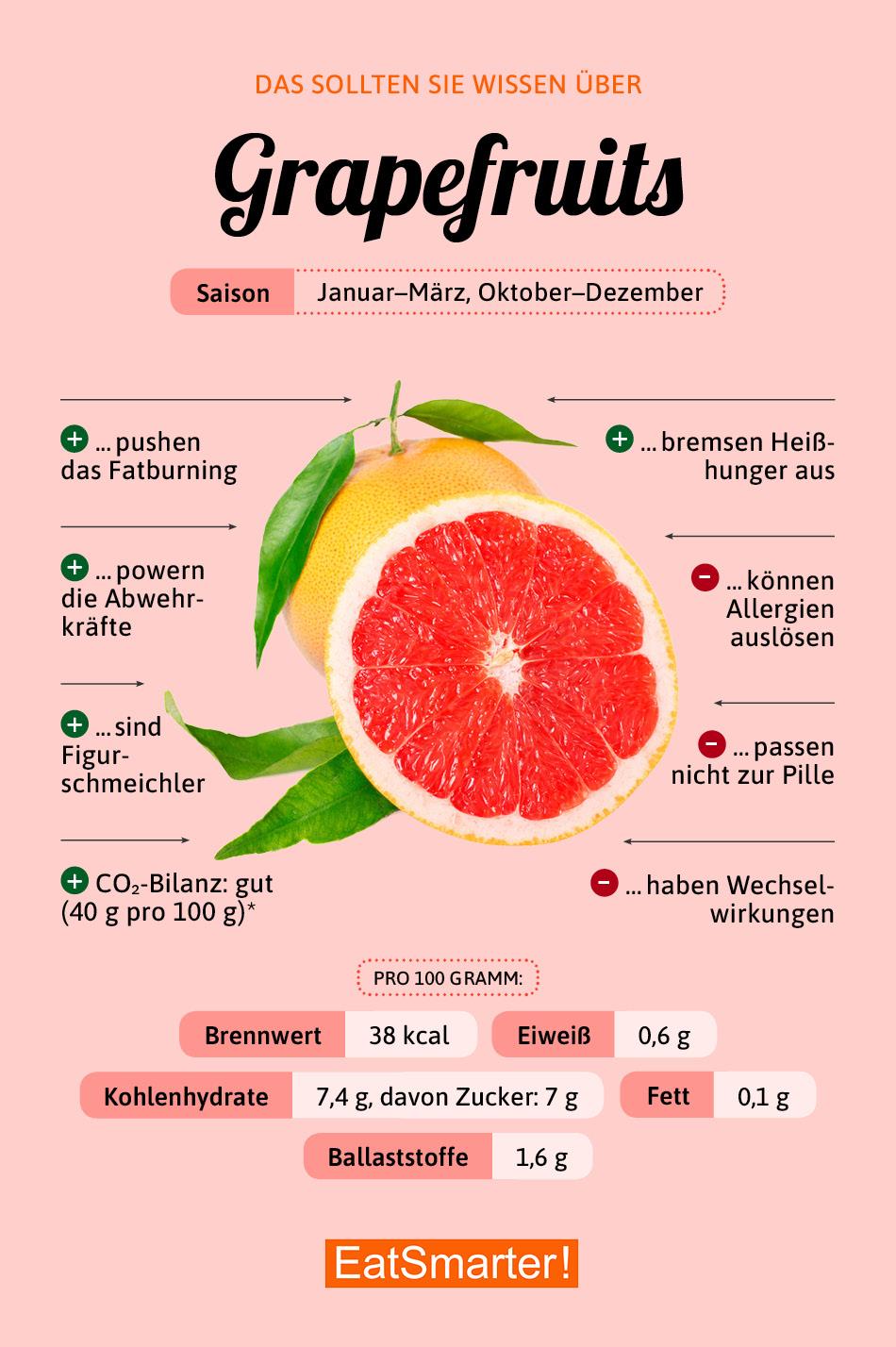Ist grapefruit gesund für diabetiker