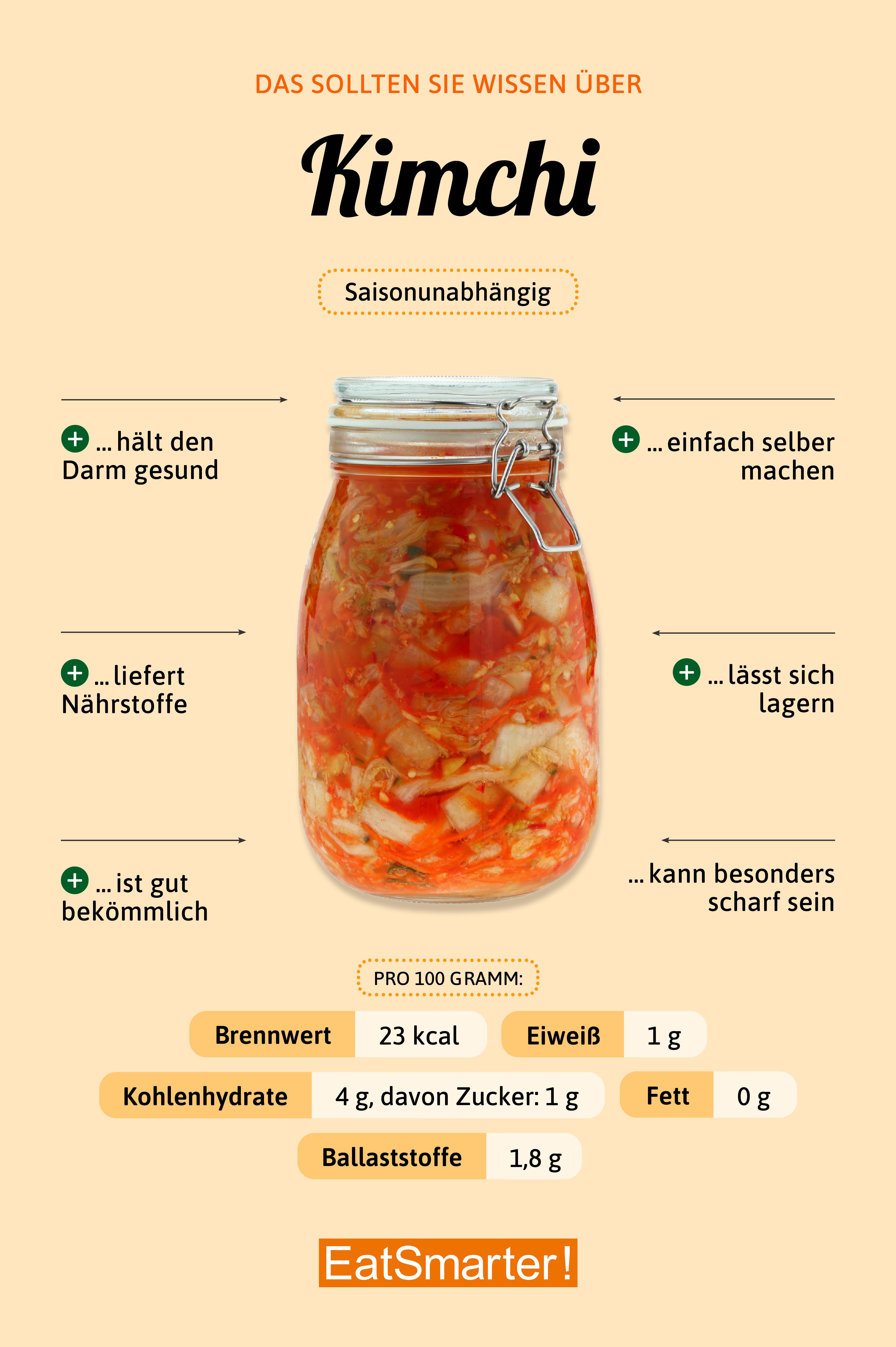 Kimchi Warenkunde