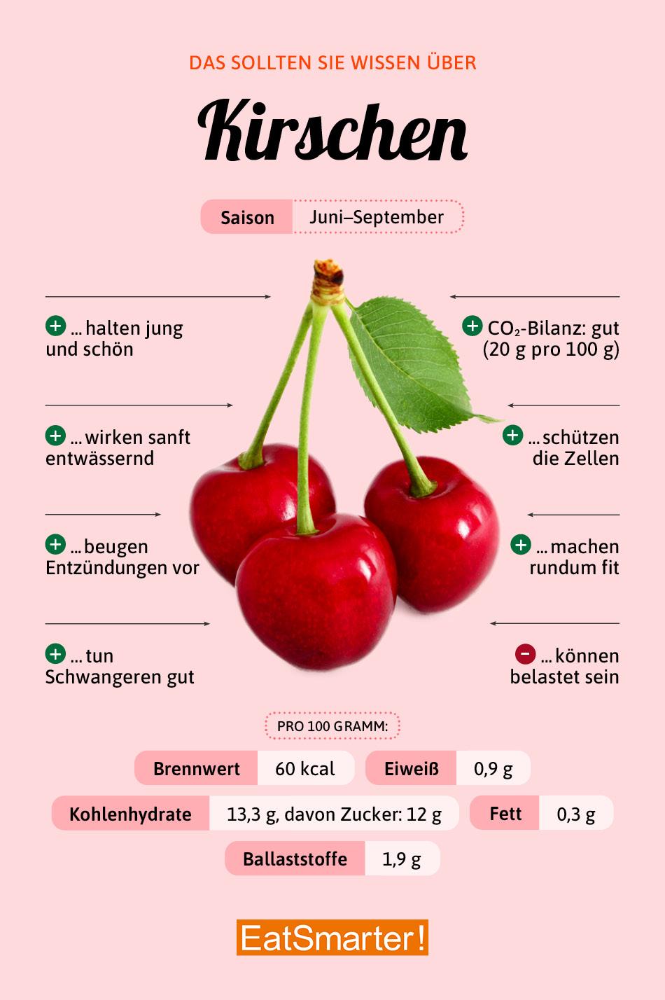 Kirschen Warenkunde