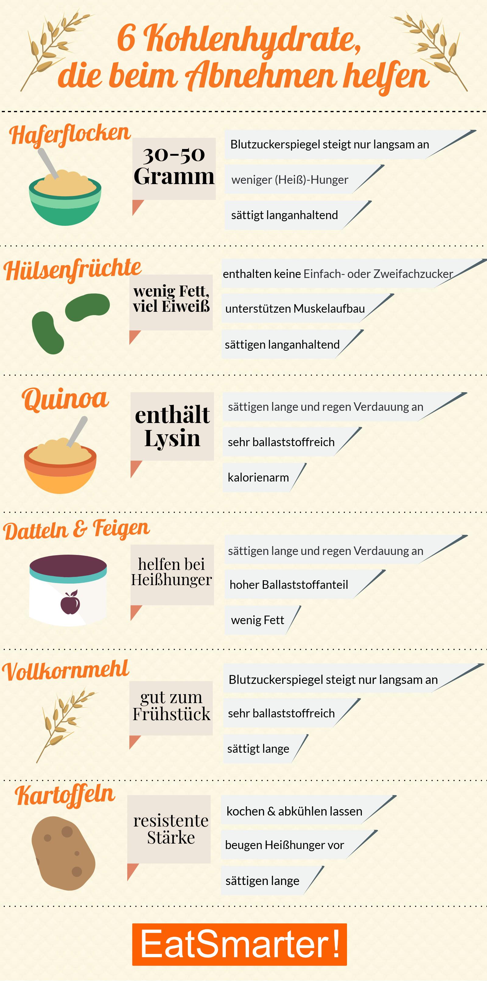 Kalorien aus Kirschen zur Gewichtsreduktion
