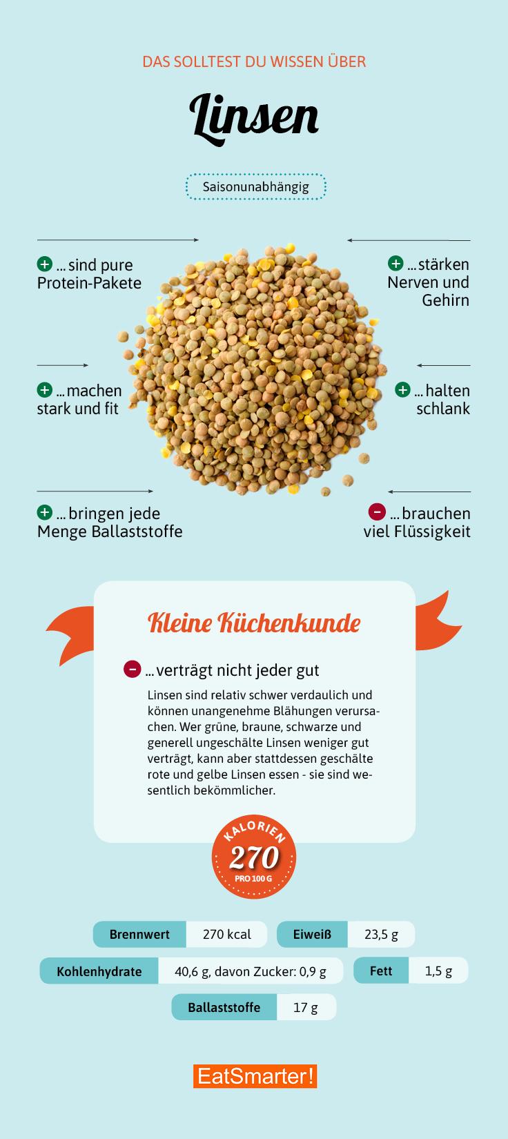 Linsen: Rezepte und Wissen | EAT SMARTER