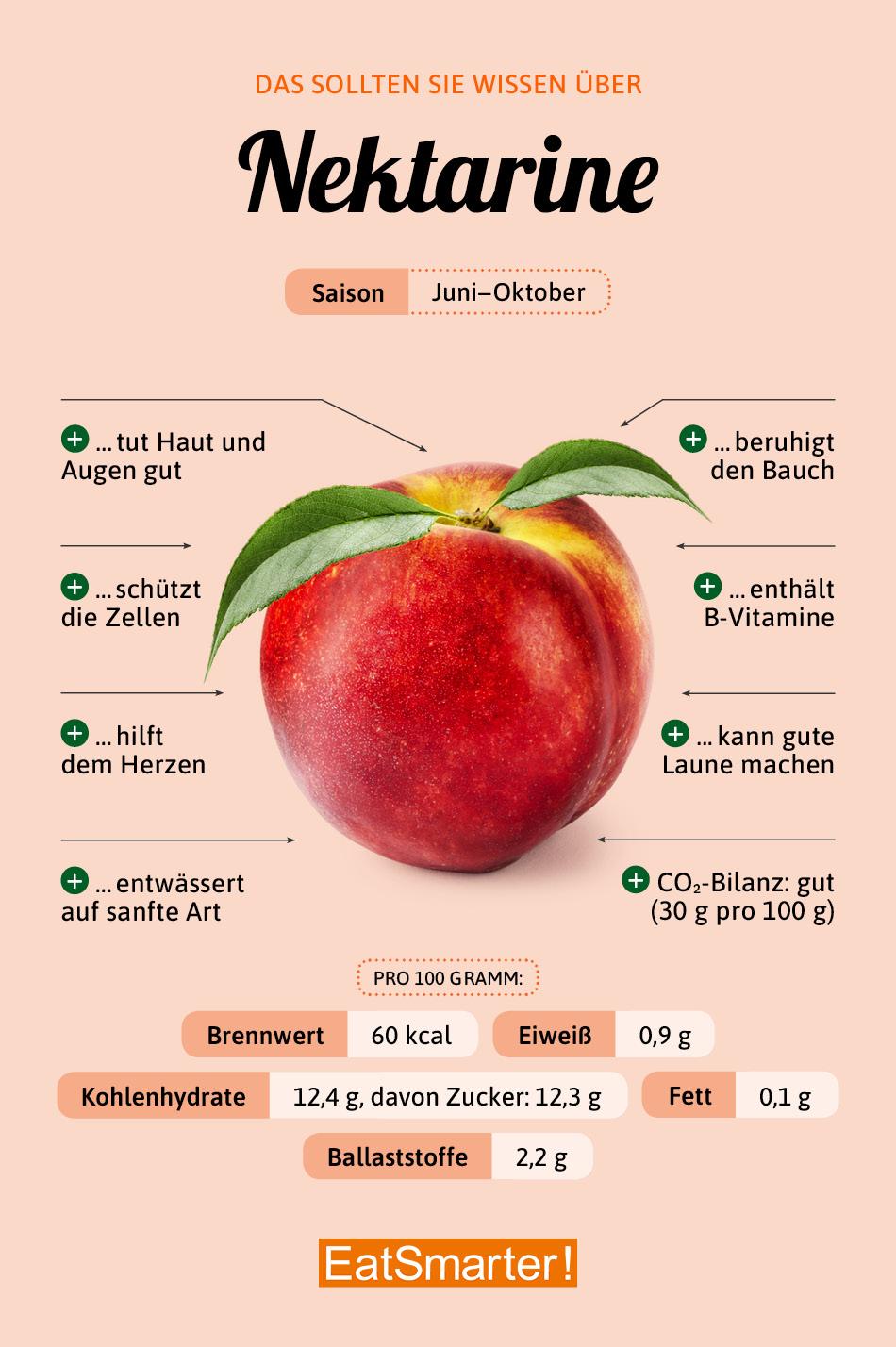 Vitamin A hilft beim Abnehmen