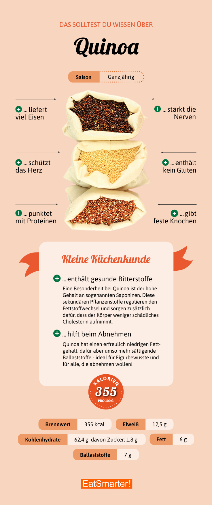 Ist Quinoa Pasta gut für Sie