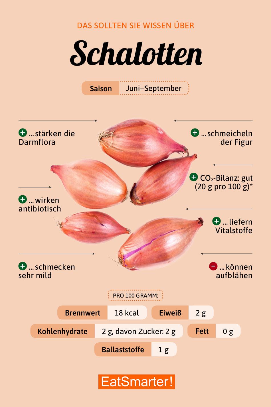 Vorteile beim Abnehmen von Zwiebeln mit
