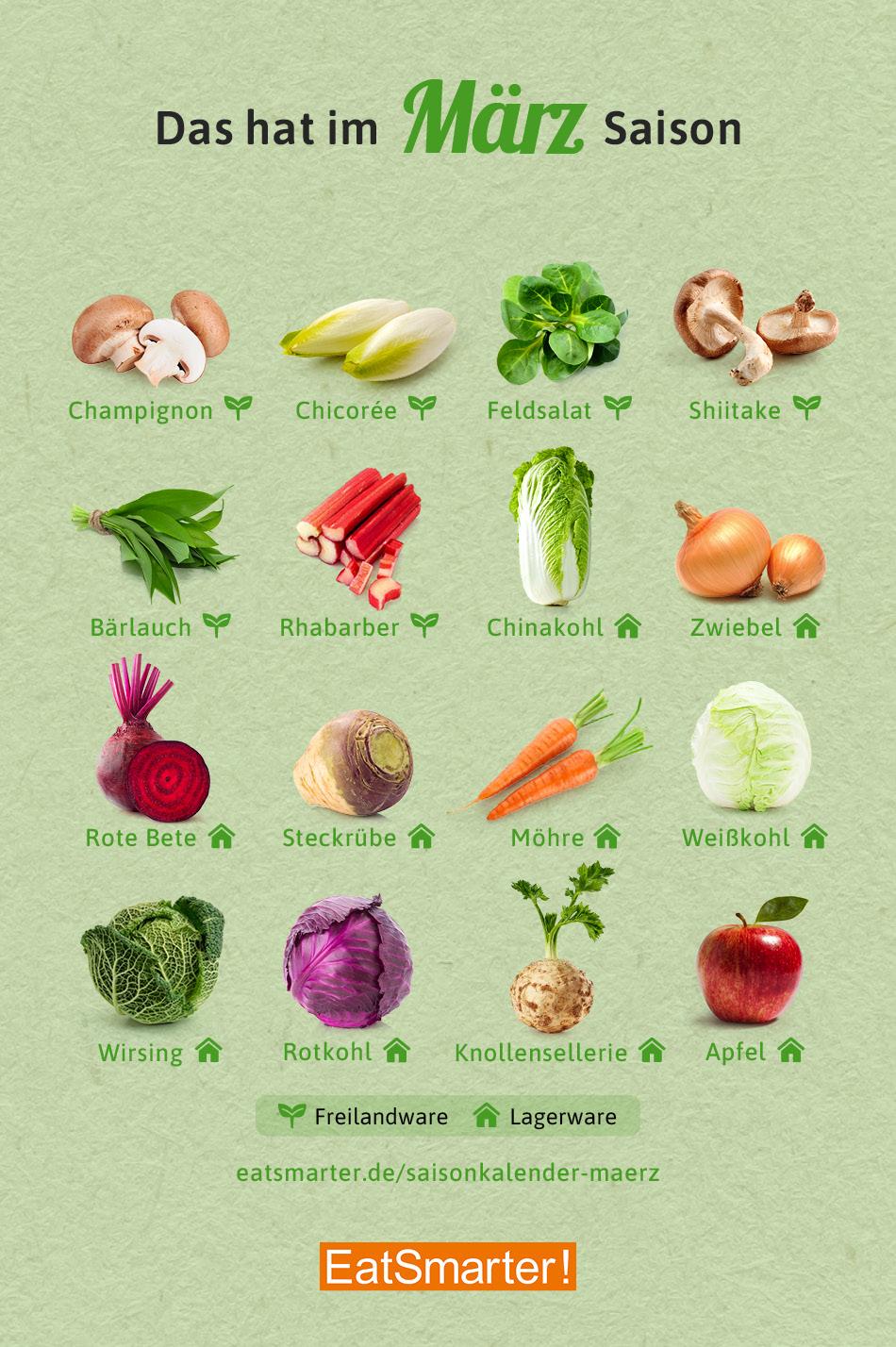 Saisonkalender März Obst & Gemüse   EAT SMARTER