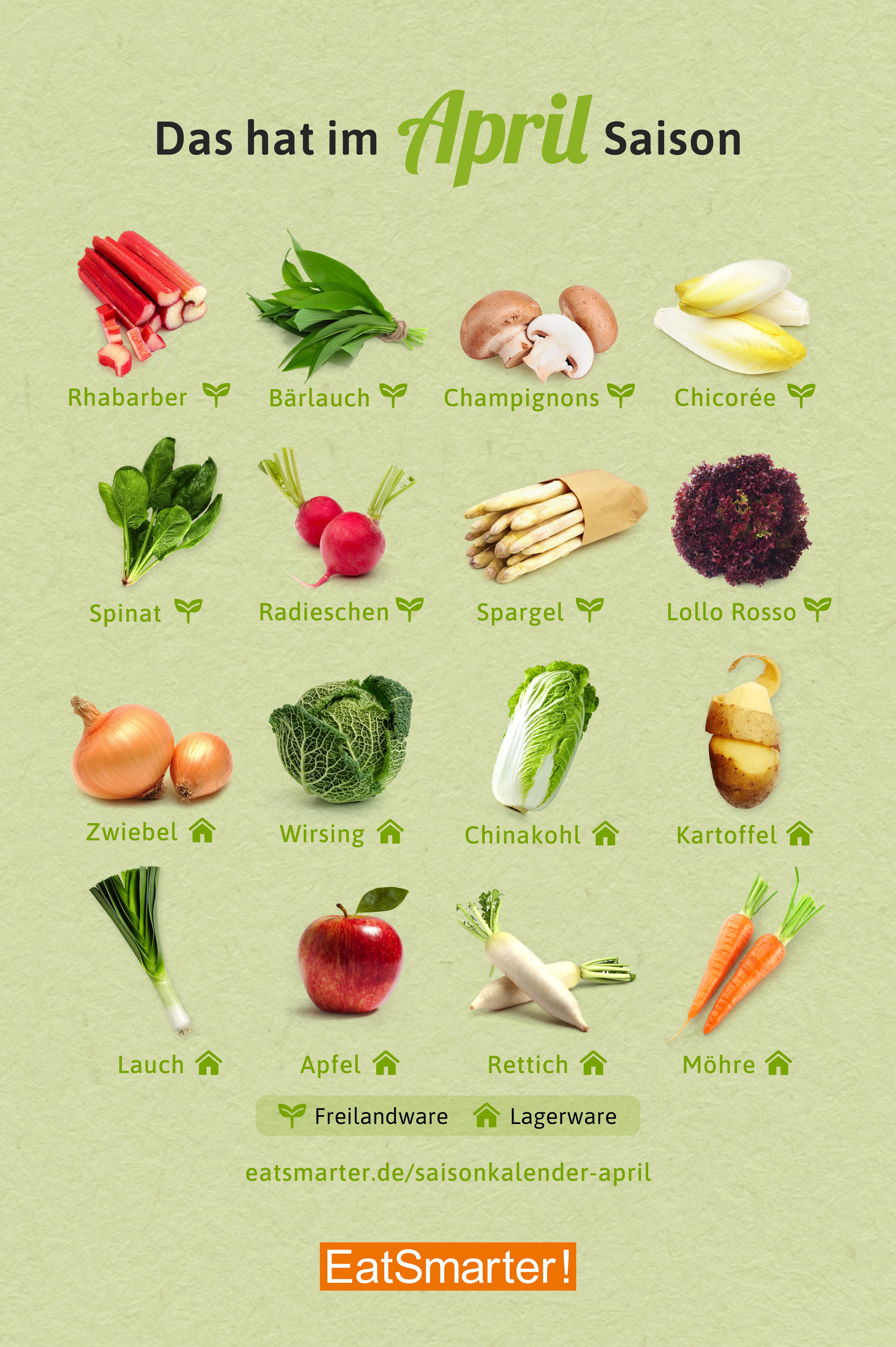 Saisonkalender April Obst & Gemüse   EAT SMARTER
