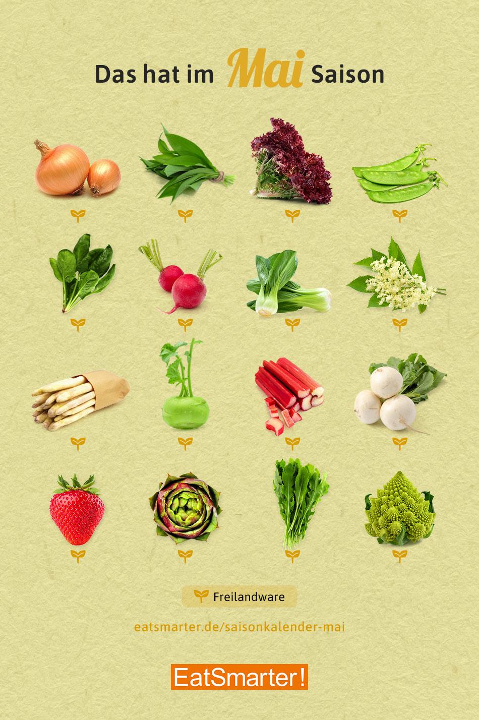 Saisonkalender Mai Obst & Gemüse   EAT SMARTER