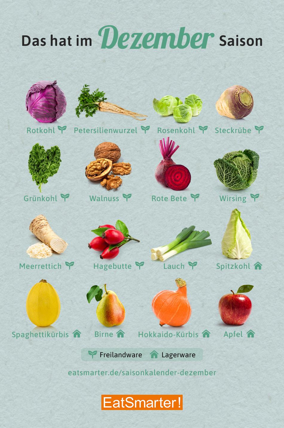 Saisonkalender Dezember Obst & Gemüse   EAT SMARTER