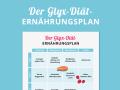 Ernährungsplan Glyx-Diät