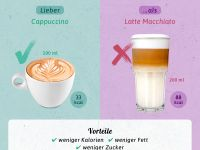 Gesunde Alternative: Getränke