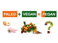 Pegane Ernährung - Das steckt hinter dem Trend!