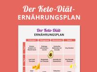 Ernährungsplan Keto-Diät