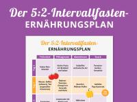 Ernährungsplan Intervallfasten 5:2-Methode