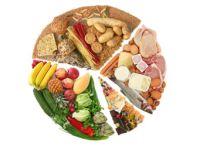 Trennkost-Diät nach Hay