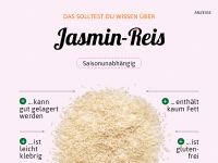 Jasmin-Reis