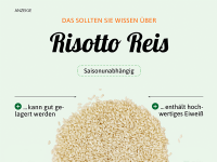 Risotto-Reis