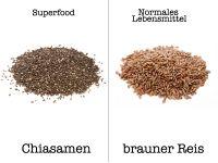 Superfoods: Der große Vergleich