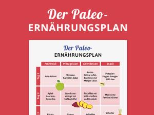 Ernährungsplan Paleo-Diät