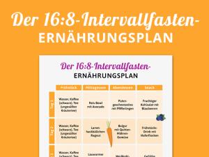 Ernährungsplan Intervallfasten 16:8-Methode