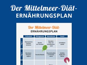 Mittelmeer-Diät: Der Ernährungsplan