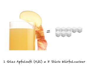 Würfelzucker - Apfelsaft