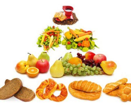 Ernährungslehren