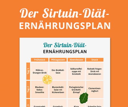 Ernährungsplan Sirtuin-Diät