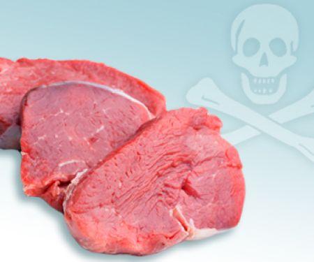Risiko rotes Fleisch?