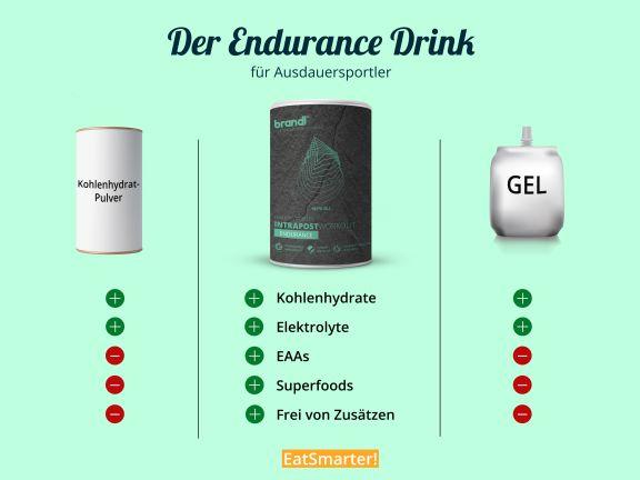 brandl Endurance Drink