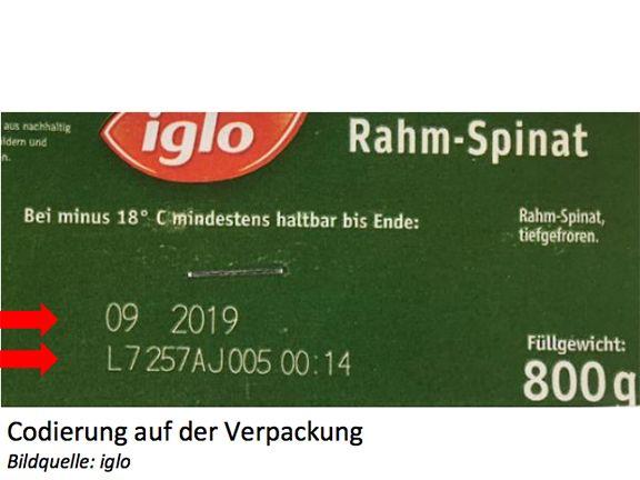 iglo Rahm-Spinat Codierung