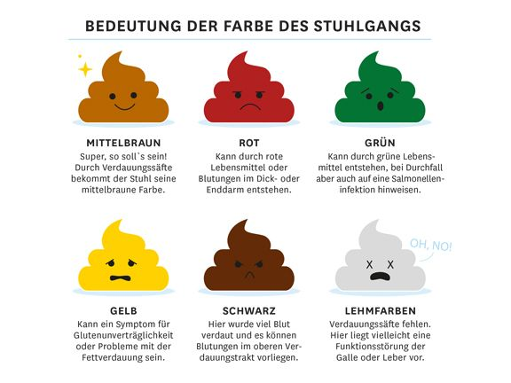 stuhlgang farbe was sie uns verr t eat smarter. Black Bedroom Furniture Sets. Home Design Ideas