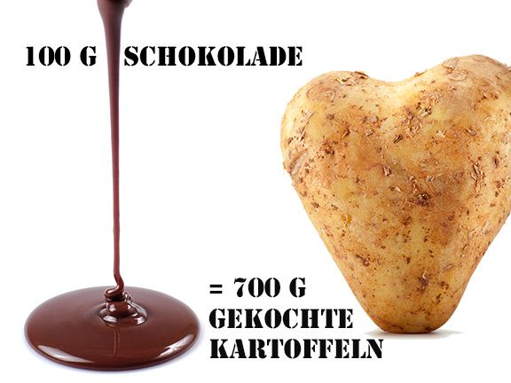 Kartoffel Kcal das 500 kalorien duell eat smarter