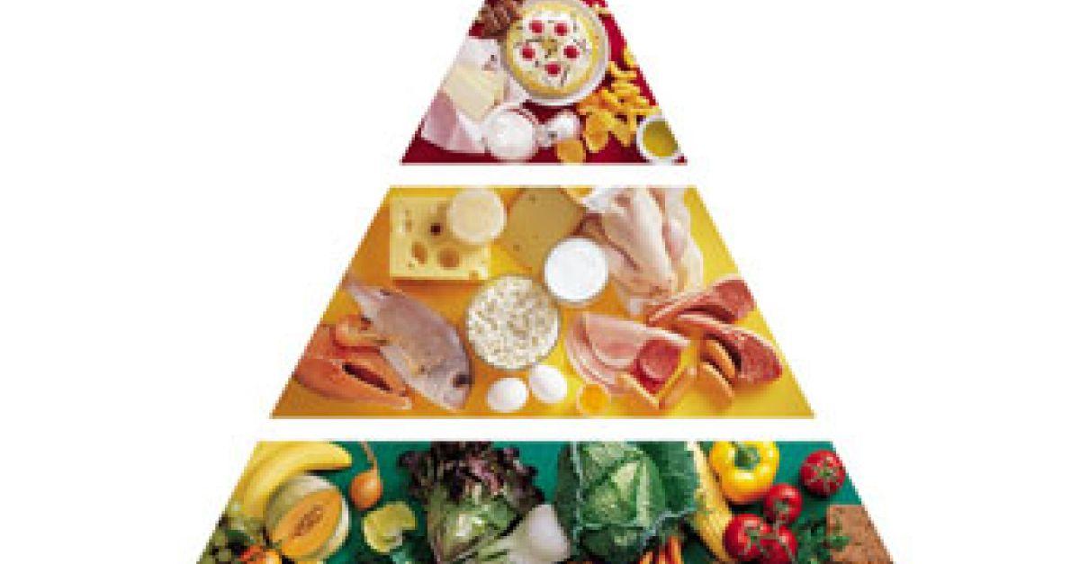 Diabetes-Ernährung: Darauf sollten Sie achten - Dianol ist ein Mittel des Kampfes gegen Diabetes