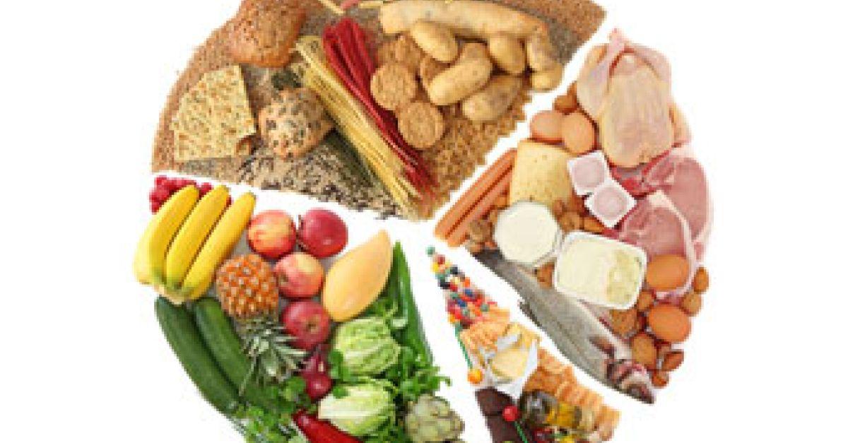 abnehmen mit trennkost ernährungsplan