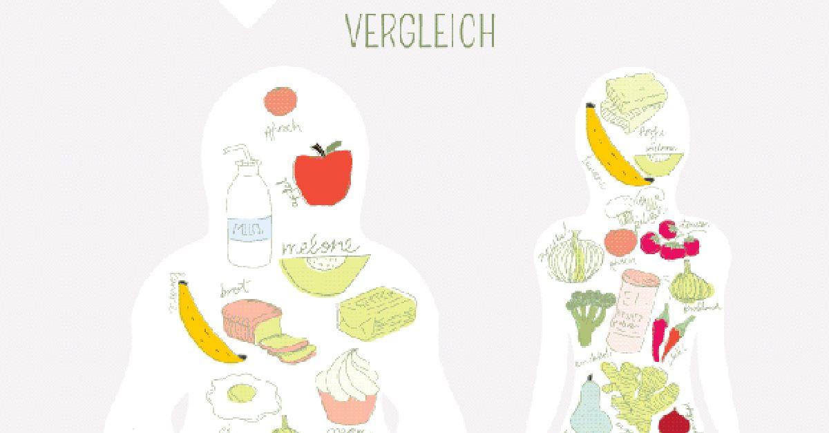 vegetarier werden die 10 besten tipps f r einsteiger eat smarter. Black Bedroom Furniture Sets. Home Design Ideas