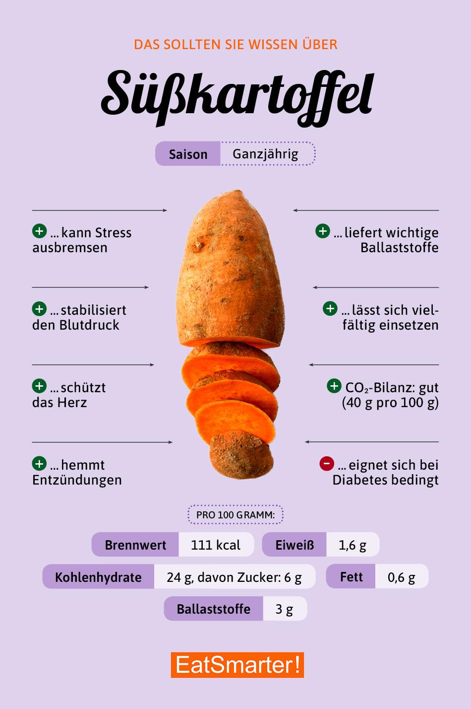 Warenkunde Süßkartoffel