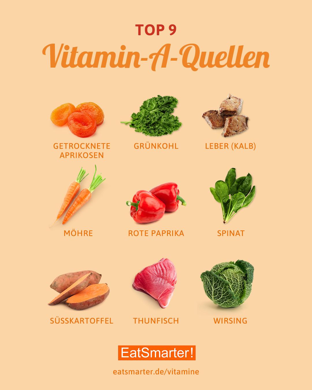 Die besten Vitamin A-Quellen